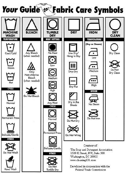 Deciphering Fabric Care Symbols The Cultivated Mind